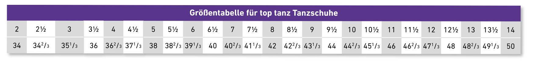 Gr-ssenleisteTop_Tanz_2019_web_einzel-47P3chxHhvKH6ss